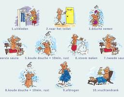 Bavo saunabouw - Waarschot - Richtlijnen